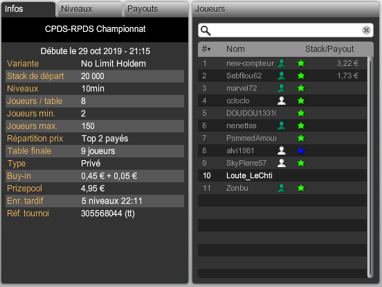 Championnat CPDS/RPDS 2019 - Page 4 Cpds_r12