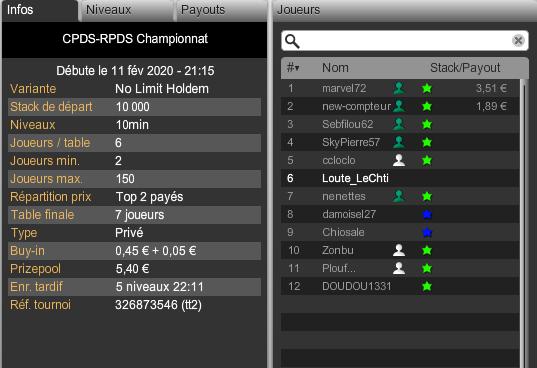Championnat RPDS-CPDS 2020  Rpds_c14