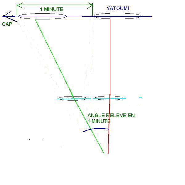 l'effet des canons, le recul et le fonctionnement - Page 4 90311