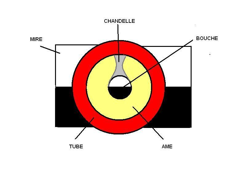l'effet des canons, le recul et le fonctionnement - Page 7 Chande11