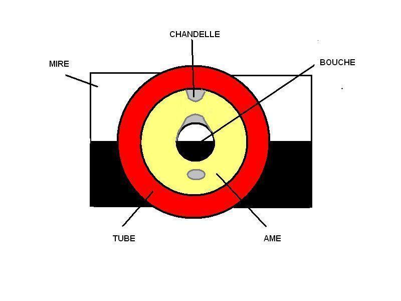 l'effet des canons, le recul et le fonctionnement - Page 7 Chande12