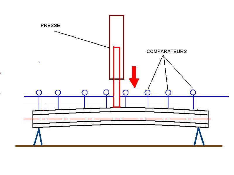 l'effet des canons, le recul et le fonctionnement - Page 7 Dressa10