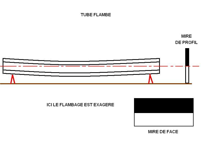 l'effet des canons, le recul et le fonctionnement - Page 7 Flamba10