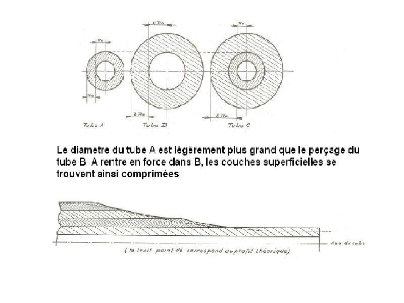 l'effet des canons, le recul et le fonctionnement - Page 7 Fret110