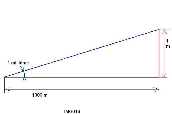 l'effet des canons, le recul et le fonctionnement - Page 3 Iimg0110