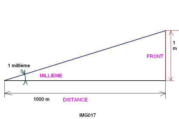 l'effet des canons, le recul et le fonctionnement - Page 3 Iimg0111