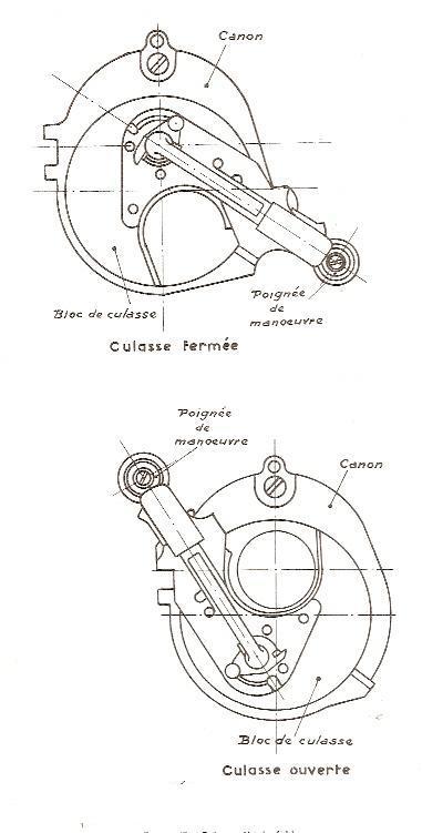 l'effet des canons, le recul et le fonctionnement - Page 3 Img01510