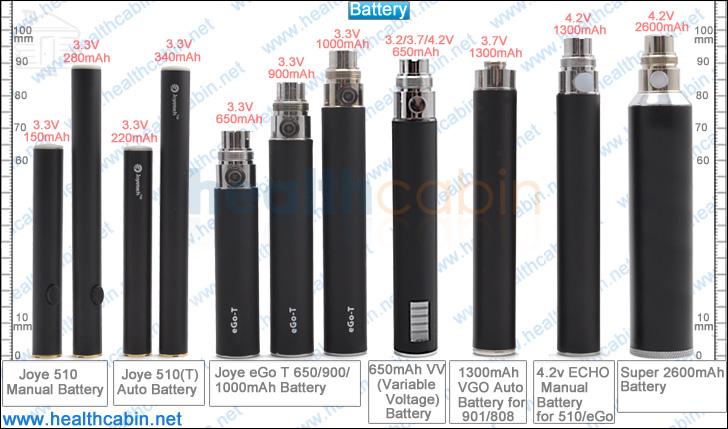batteries eGo et voltage Battre10