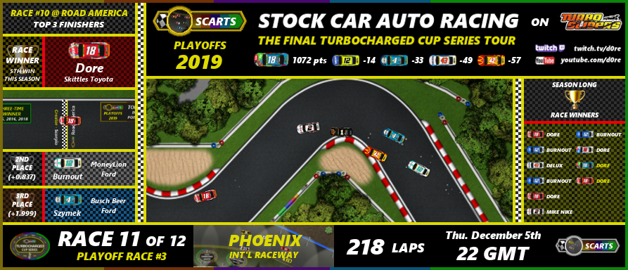 SCARTS - 2019 Turbocharged Cup Series