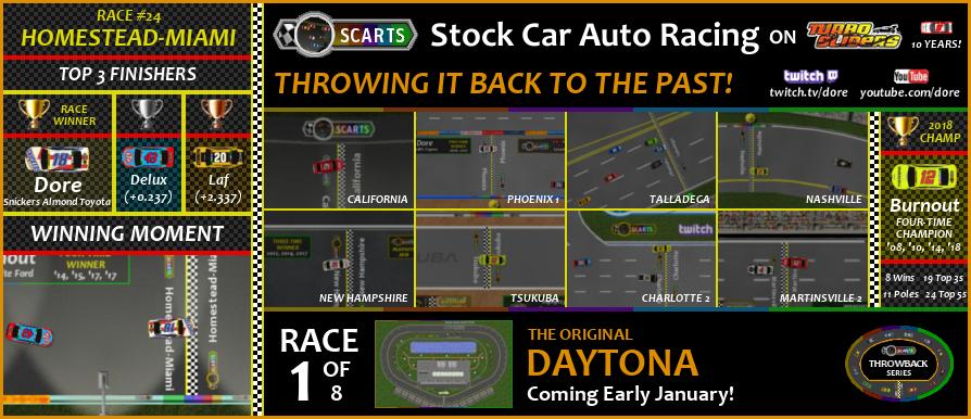 SCARTS - 2018 Season - Taking Speedway Racing TO THE BANK!