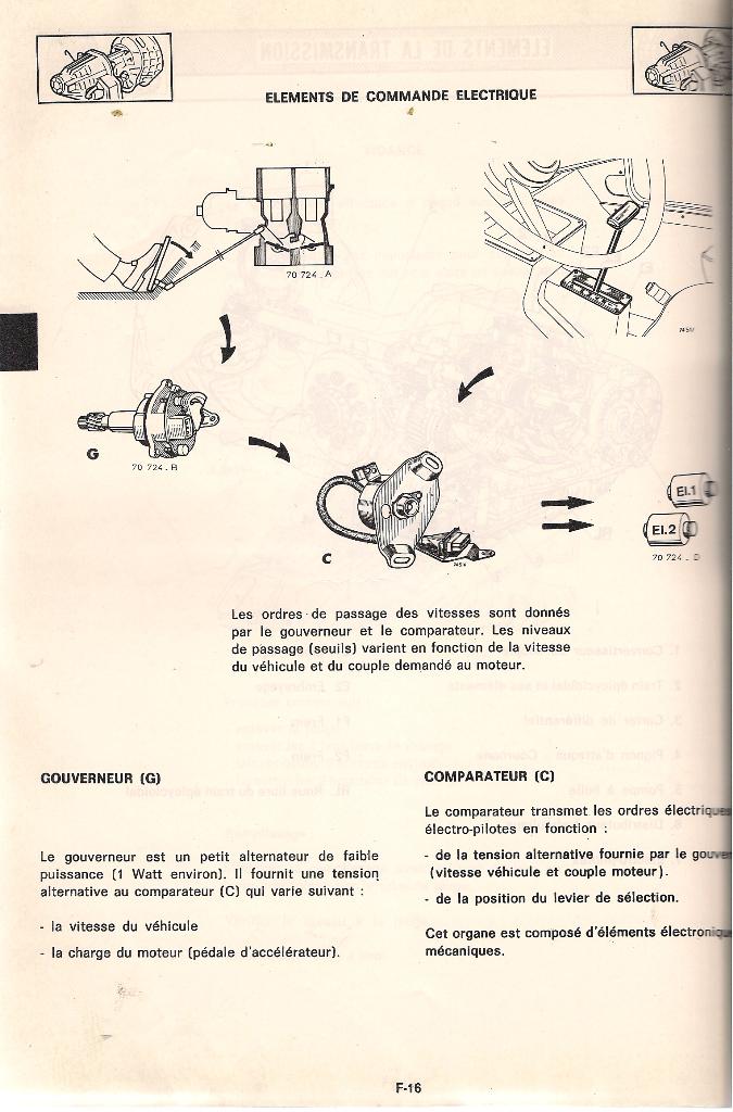 La Bombamatic Bva110
