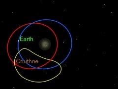 La Terre en orbite avec un astéroïde Horses10