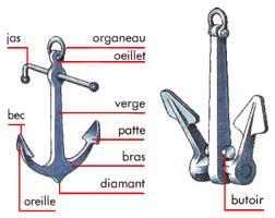 Verbes et termes en rapport au matelotage, corderie. - Page 3 Images28