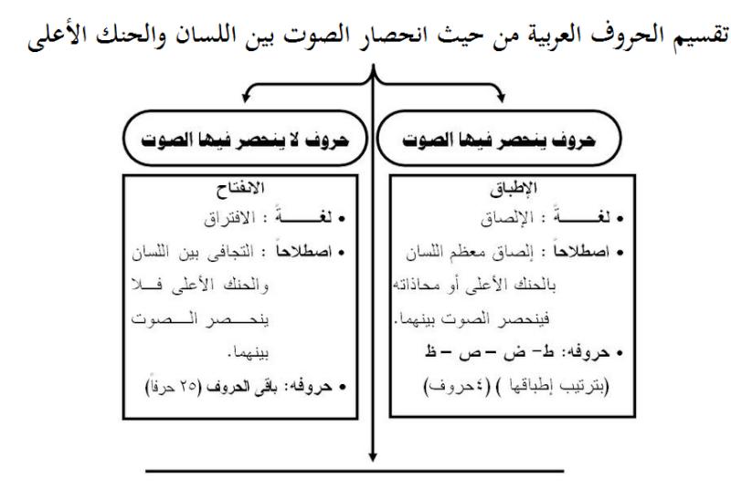الداعيات الى الله http://al-da3iyat-ila-allah.own0.com - البوابة Eee10