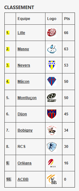 Le Rugby Club de Strasbourg - Page 2 11110