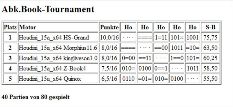 ABK.Book Tournament Scree112