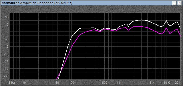 Altoparlanti Full Range Fountek FE50, FR135EX, in alluminio/neodimio - Pagina 4 Fe8511