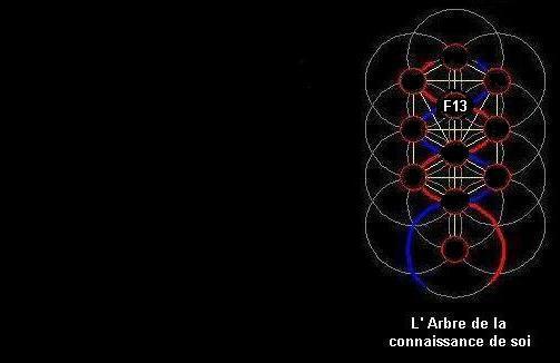L' Alchimie des Runes et la Séphira Cabale21