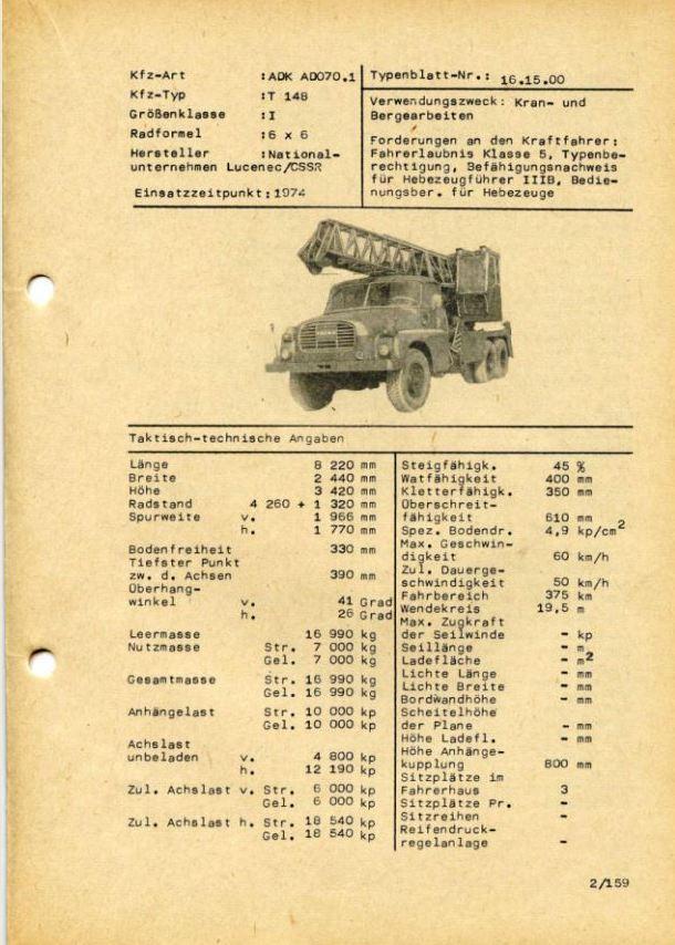 Tatra 148 AD-070 Hb110