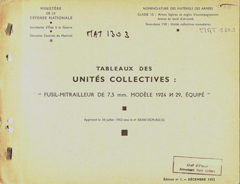 FM 1924/29 didactique Mat_1310