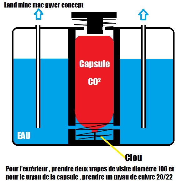 [eyes] Tuto Fabriquer une landmine a gaz Tuto_l10