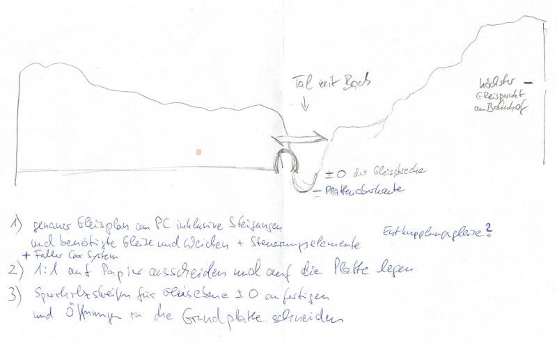 Manni's Alpen in Spur N Alpena11