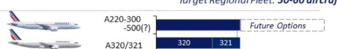 Airbus A220-100 et A220-300 (ex :  Bombardier C-Séries)  (partie 2) - Page 36 A22010