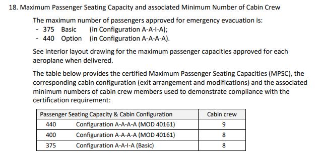 Commandes fermes, LoI et MoU d'avions (depuis 06/2014) - Page 37 A33010