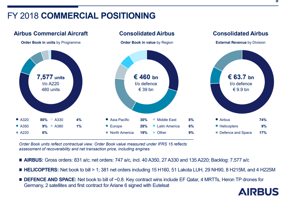 Actualités Airbus - Page 35 Airbus12