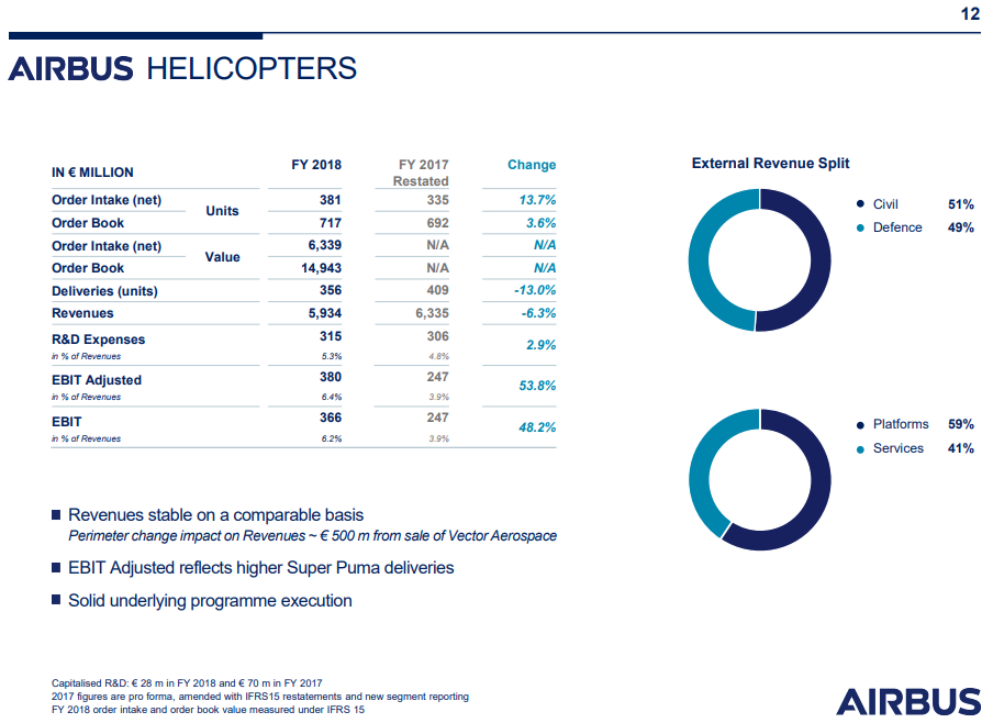 Actualités Airbus - Page 34 Airbus13