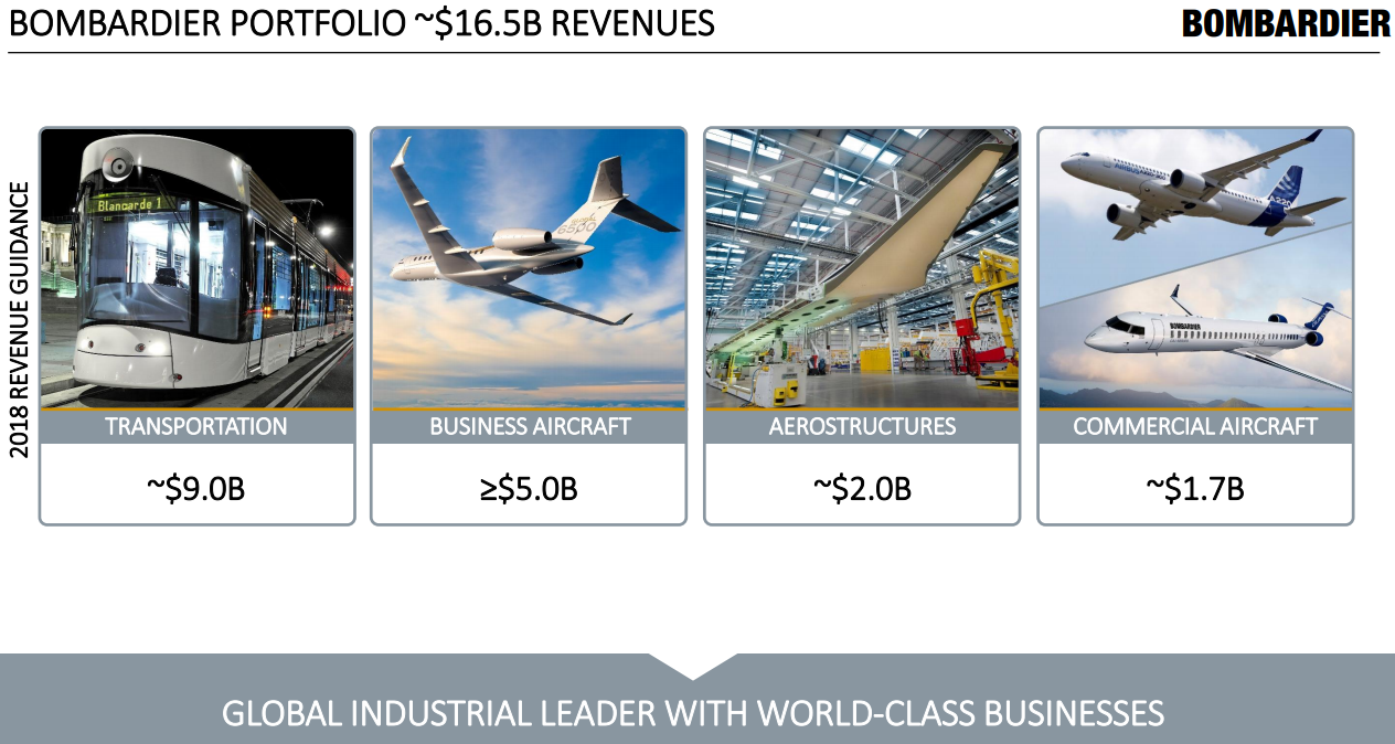 Bombardier Actualités - Page 15 Bombar12