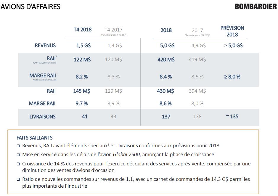Bombardier Actualités - Page 15 Bombar19