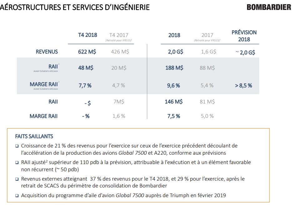 Bombardier Actualités - Page 15 Bombar23