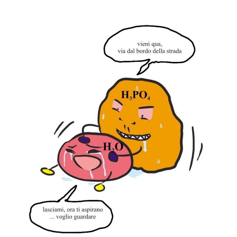Identificazione soluzioni e miscele Blob10
