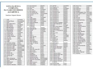 Lista de Canais Completa Claro TV Canais12