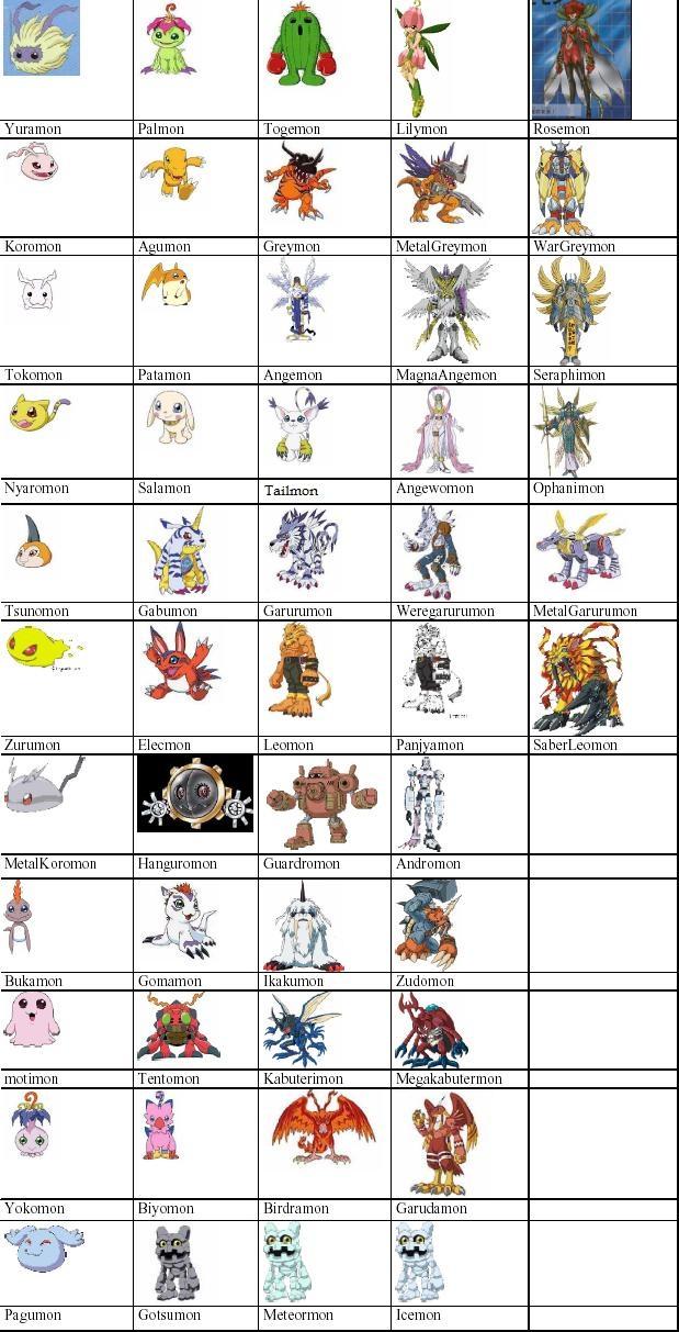 Digimon inicial - Página 3 34567810