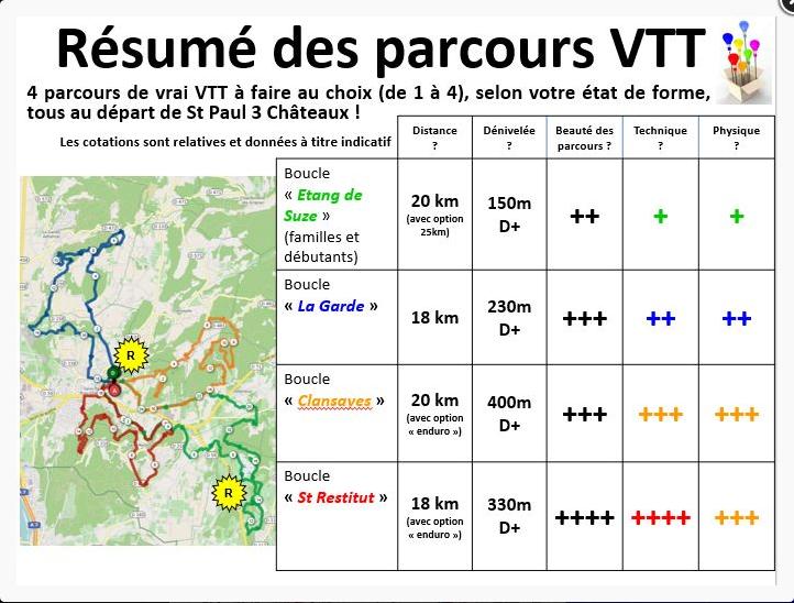 10.03 - La 23ème rando des Trois Plateaux à Saint-Paul-Trois-Châteaux Captur17