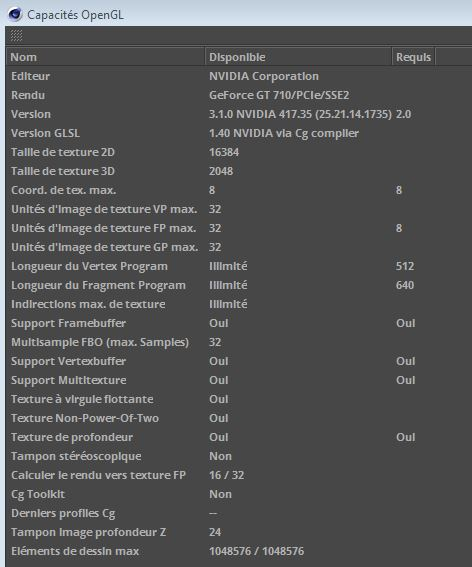 Optimosation d'un rendu sans OA Opengl11