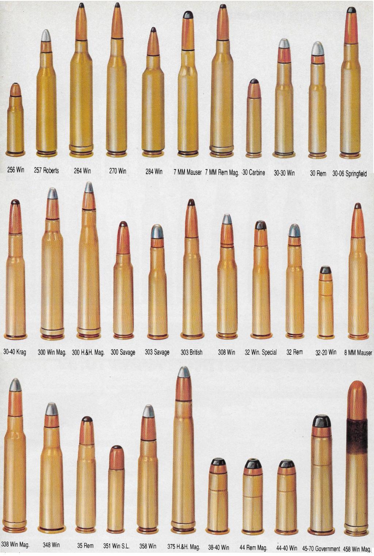 Munitions Winchester au catalogue US de 1976 Cartou18