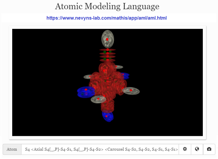 Atomic Modeling Language Aml_si10