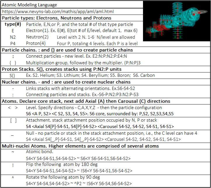 Atomic Modeling Language - Page 3 Amlref10
