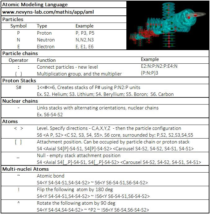 Atomic Modeling Language - Page 3 Amlref16