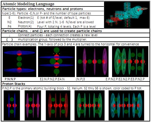 Atomic Modeling Language - Page 3 Amlrs110