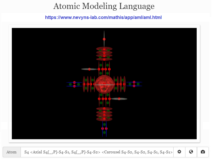 Atomic Modeling Language Amlsil10