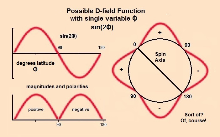 Possible Charged Particle Field  - Page 12 Dfield10