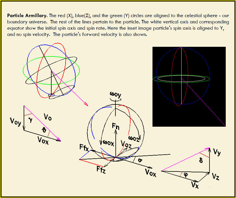 Possible Charged Particle Field  - Page 18 Domen510
