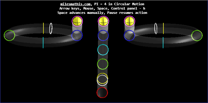 Animate the PI = 4 experiment - Page 7 Gtrack13