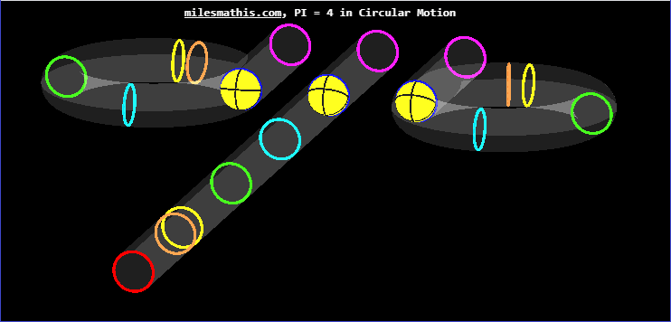 Animate the PI = 4 experiment - Page 7 Gtrack19