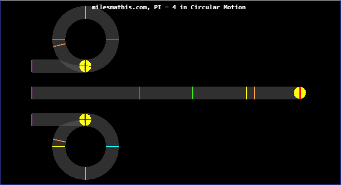Animate the PI = 4 experiment - Page 7 Gtrack20