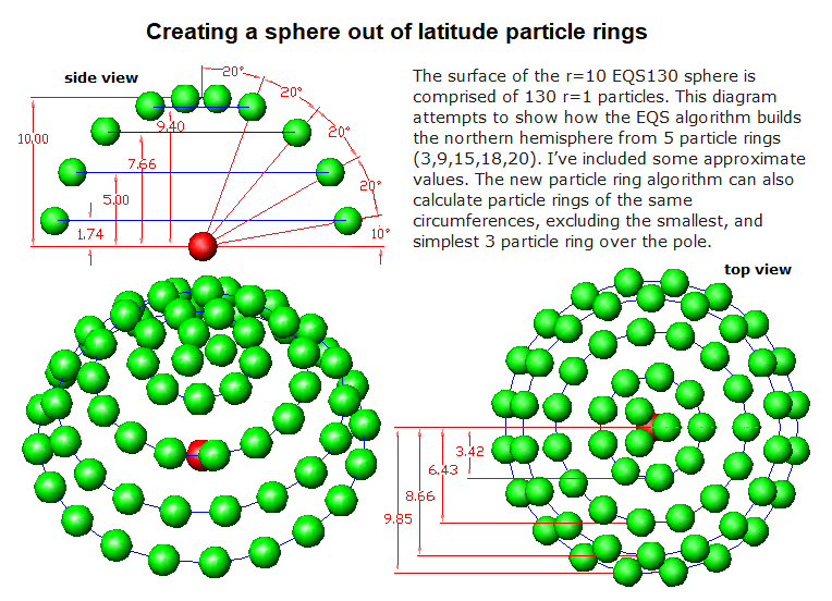 Possible Charged Particle Field  - Page 27 Howeqs10